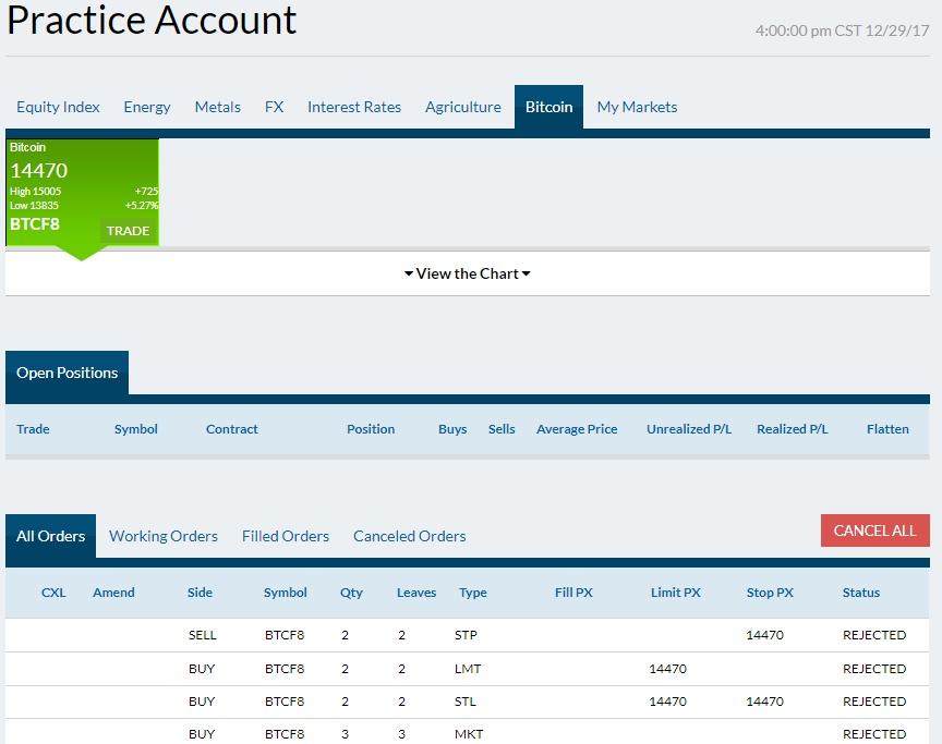 чикагская товарная биржа работающая на биткоин онлайн